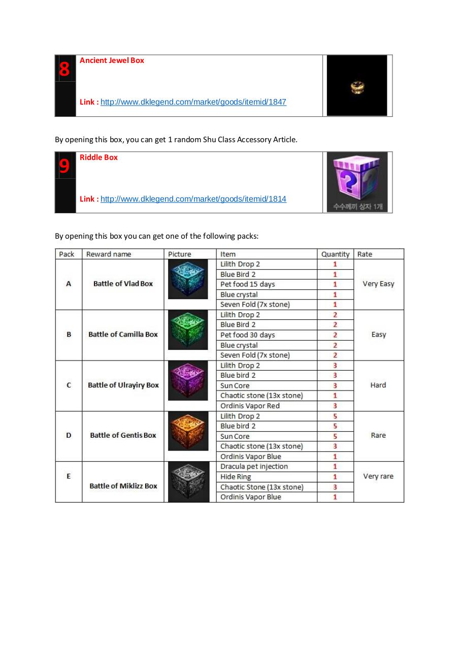 Gambling items guide.pdf - page 4/6