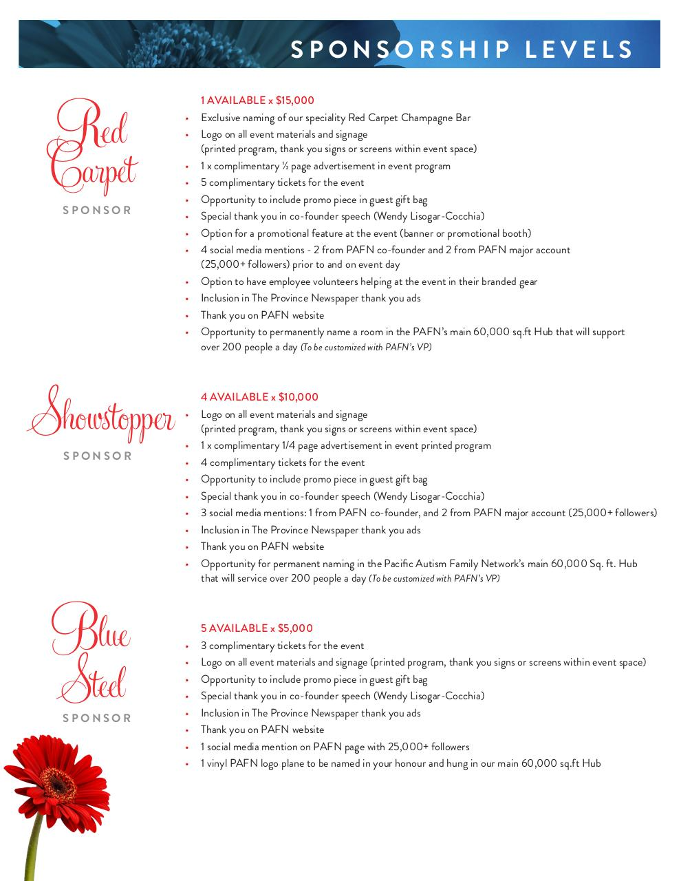 Document preview FashionBlooms-SponsorPkg ALL 2017 (to fill out).pdf - page 4/5