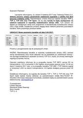 komunikat o zmianie parametr w na satelicie pdf