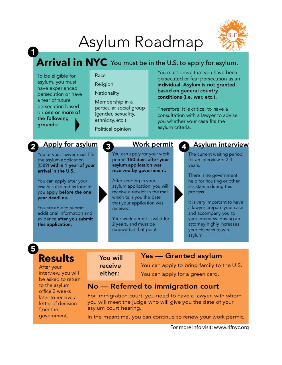 Document preview Asylm-roadmap-RIFcolor.pdf - page 1/1