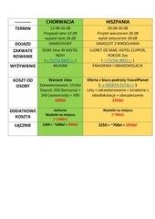PDF Document 2opcje