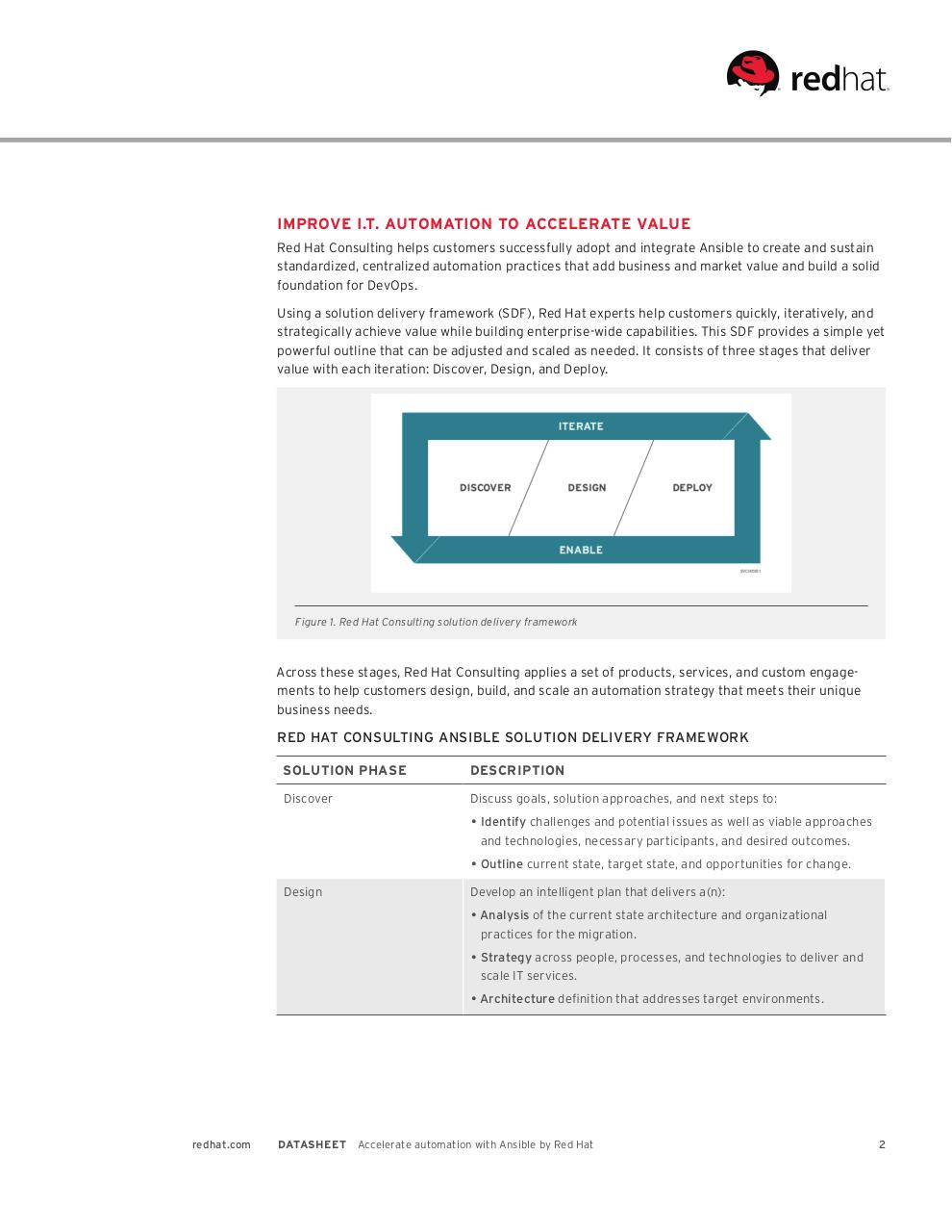 co-accelerate-automation-ansible-datasheet.pdf - page 2/3