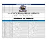 2017 tsc shortlisted candidates for interview