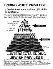 jewish privilege 1 b