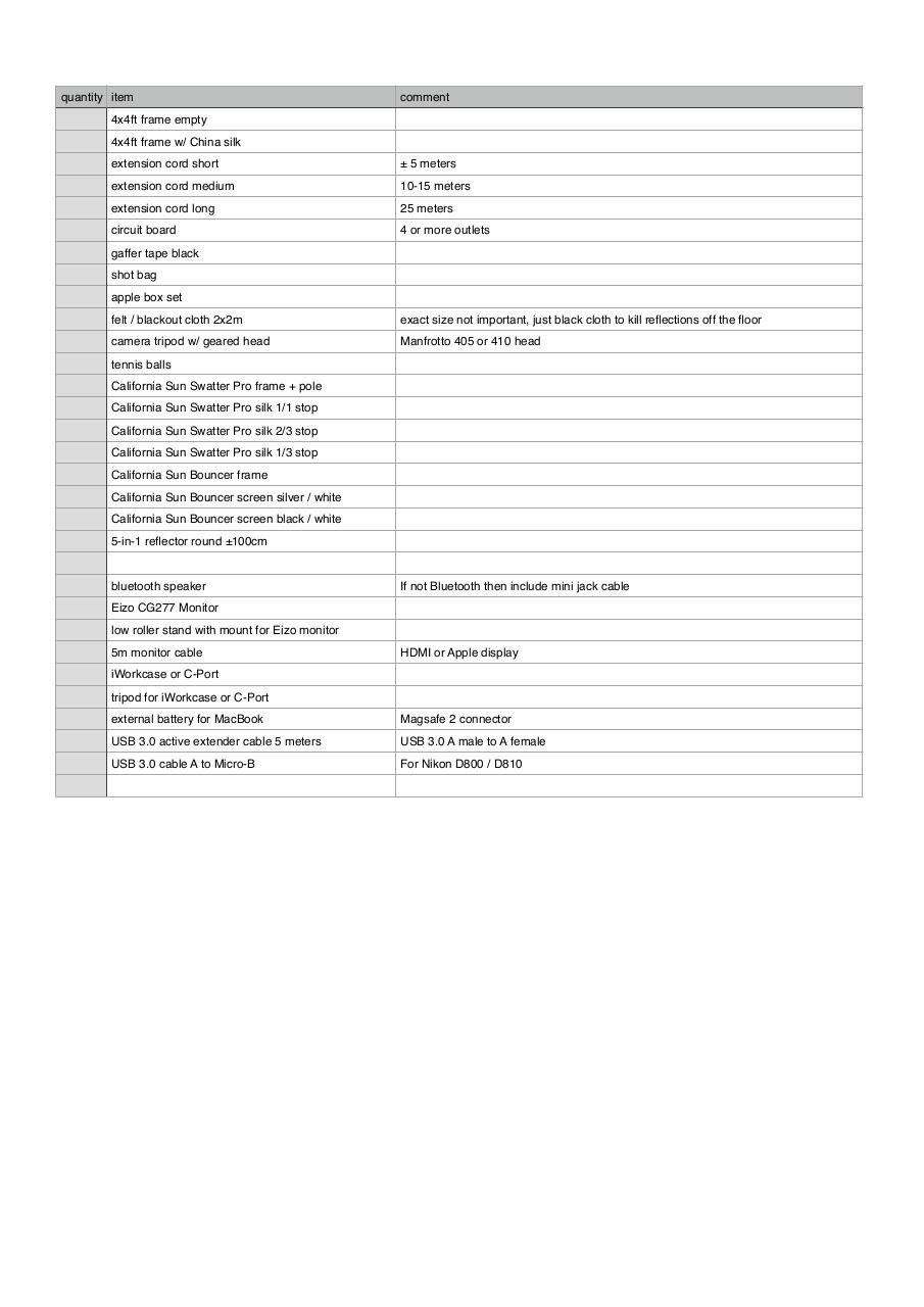 Document preview equipment list template.pdf - page 2/2