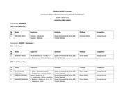 PDF Document cordari programare