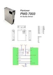 PDF Document plantower pms 7003 sensor data sheet