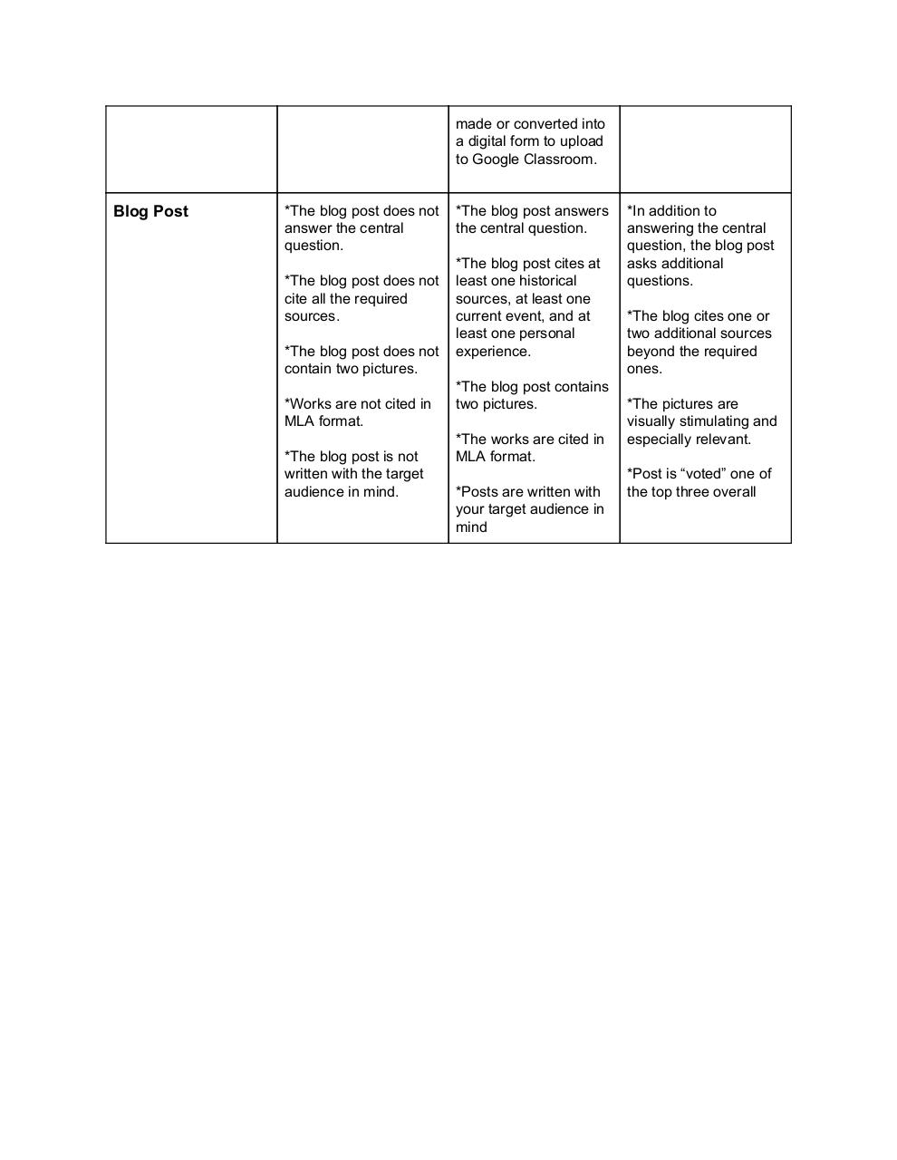 Document preview HighSchoolRubric.pdf - page 2/2