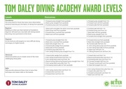 tom daley diving academy award levels