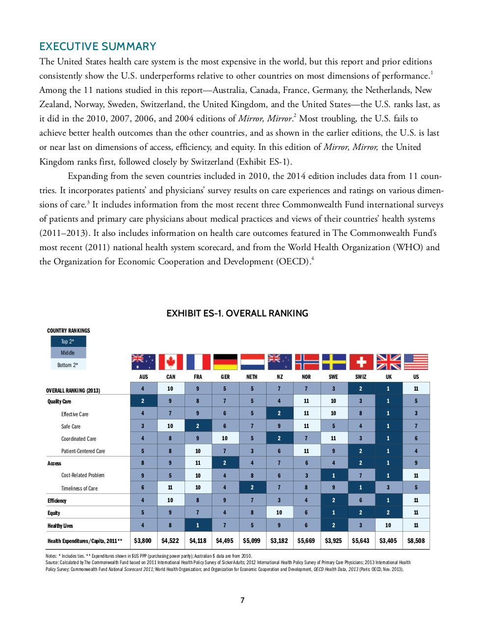 United_States_Healthcare_Commonwealth.pdf - page 4/9