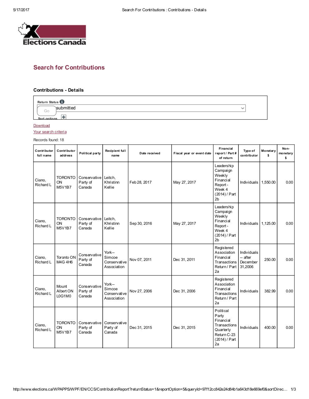 Search For Contributions _ Contributions - Details.pdf - page 1/3