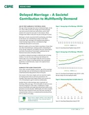 cbre research brief age at first marriage 06 06 17