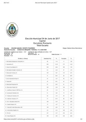 corientes colegio vicente figuerero 04 06 217