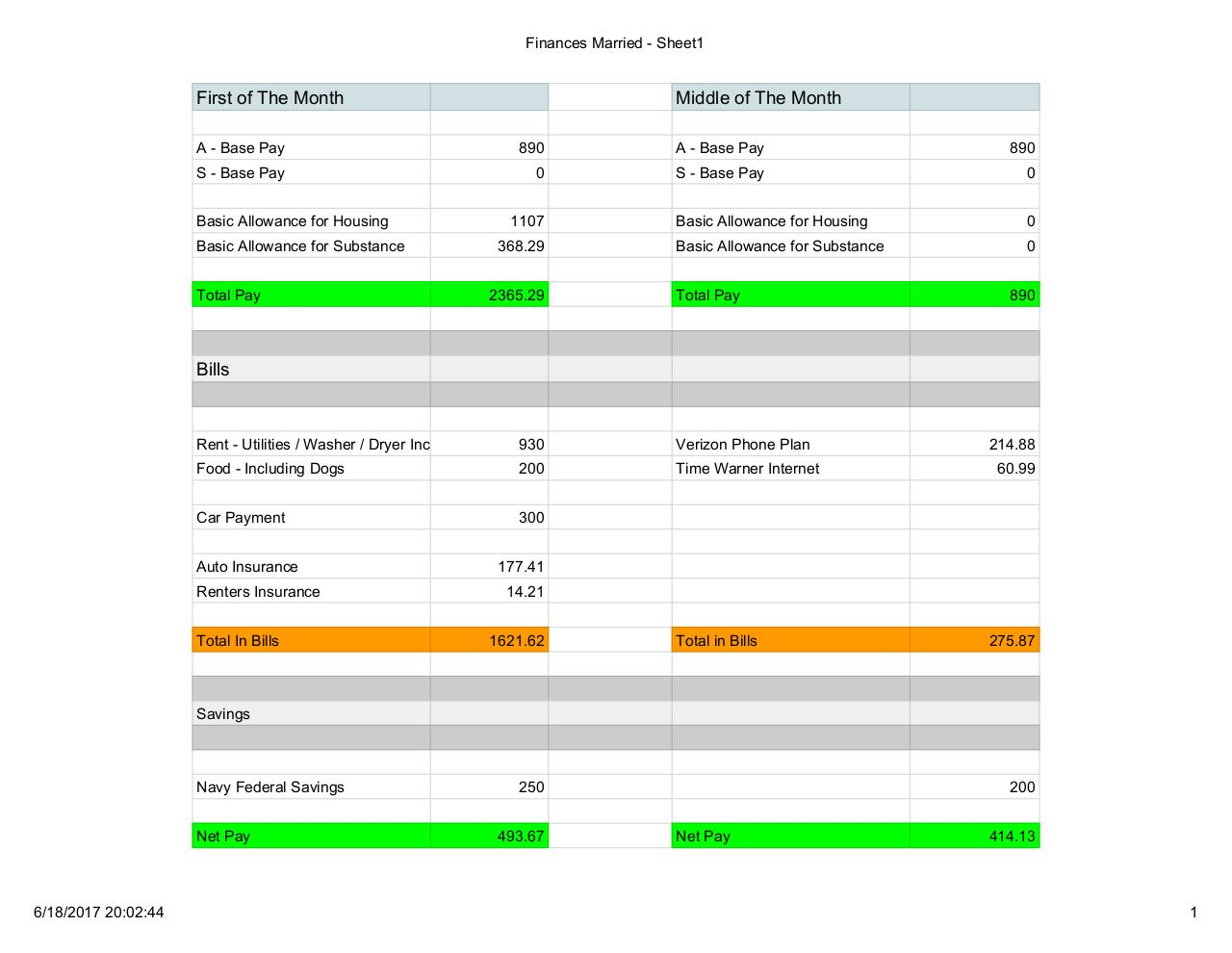 Finances Married - Sheet1.pdf - page 1/2