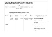 PDF Document rela o processos deputados