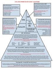 girls soccer pyramid1