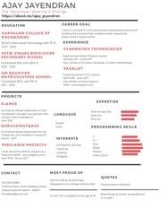 PDF Document ajay resume 1