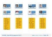ao dwc new shift arrangement feb 17
