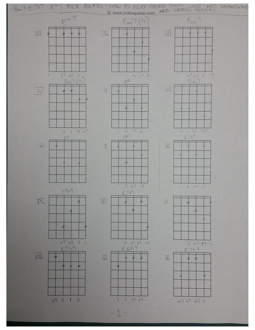 Document preview Rick Beato - How To Play Chord Solos.pdf - page 1/3