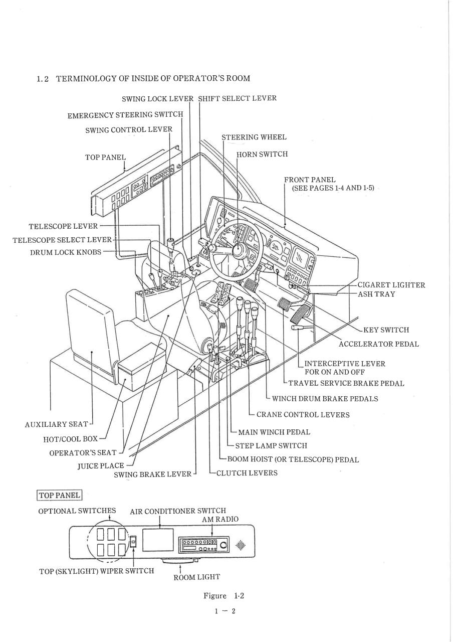 Kobelco Crane RK250-3 Shop Manual.pdf - page 3/919