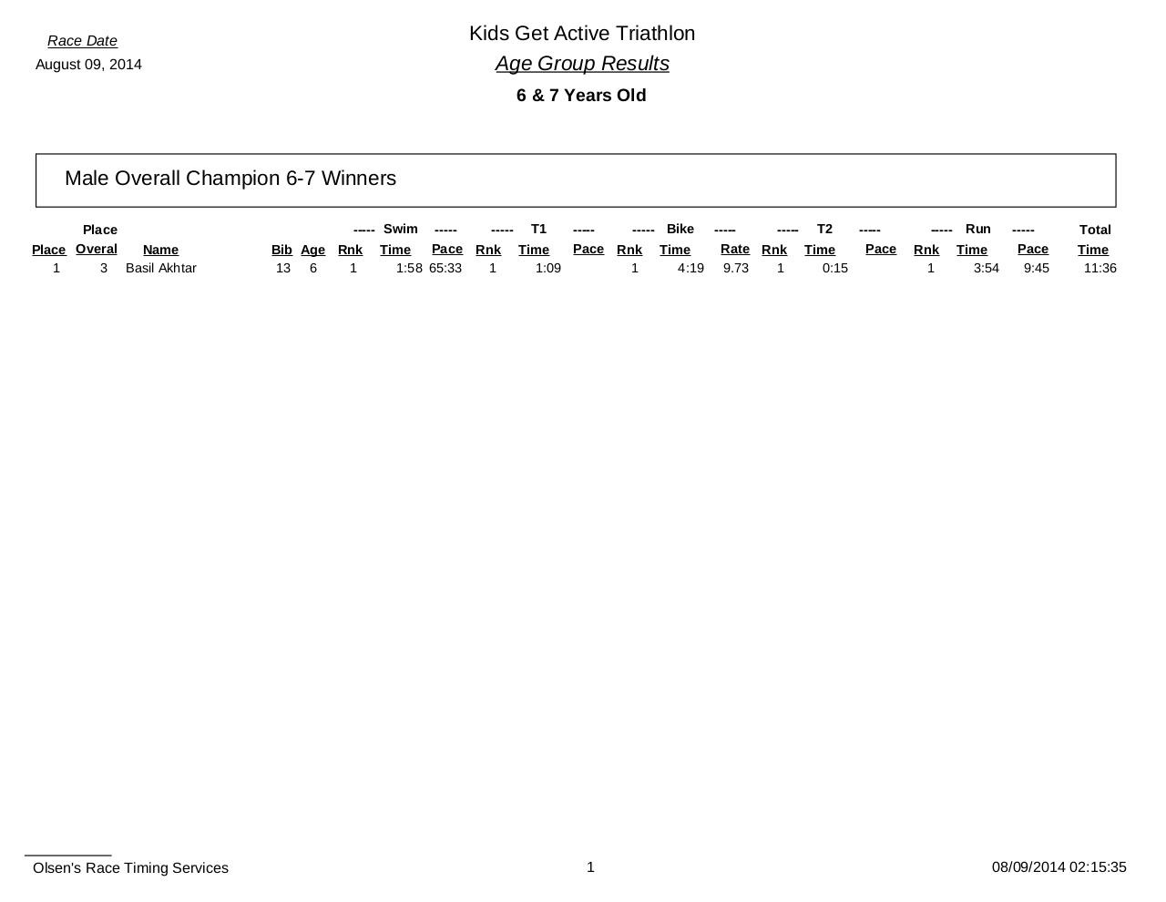 2014 Kids Get Active Triathlon results.pdf - page 1/16