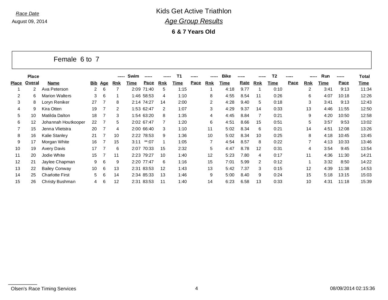 2014 Kids Get Active Triathlon results.pdf - page 4/16