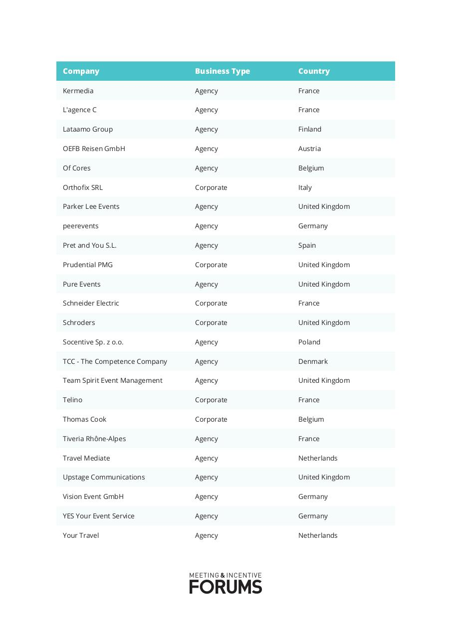 Document preview TDM sample buyer list 27.pdf - page 2/2
