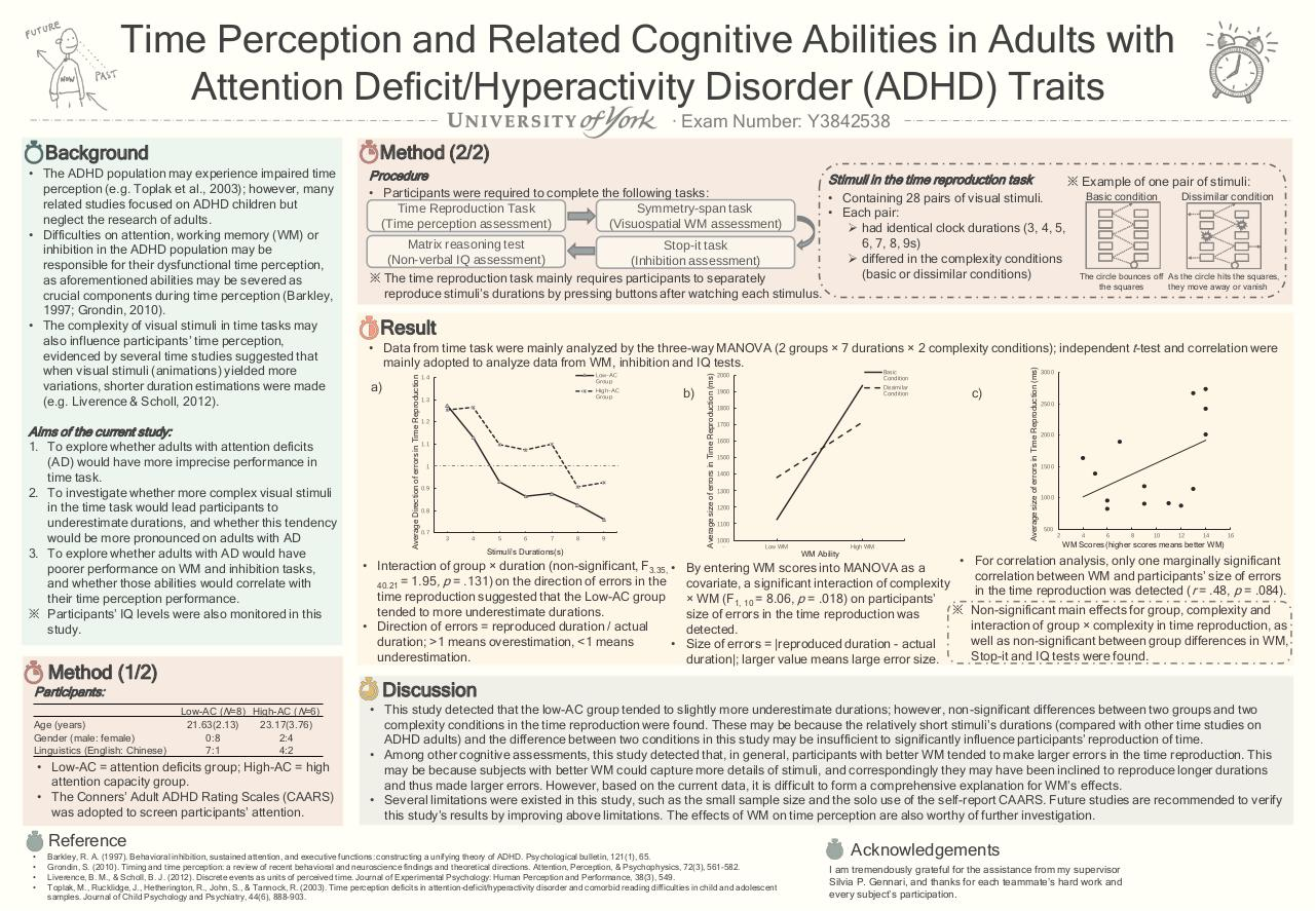 Document preview poster_time study in adults with AD.pdf - page 1/1