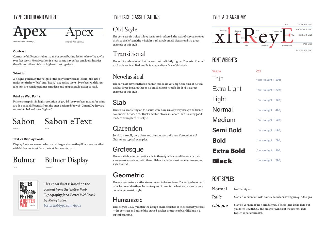 Document preview Better_Web_Type_Cheat_Sheet.pdf - page 2/2