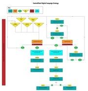 full engagement strategy v3