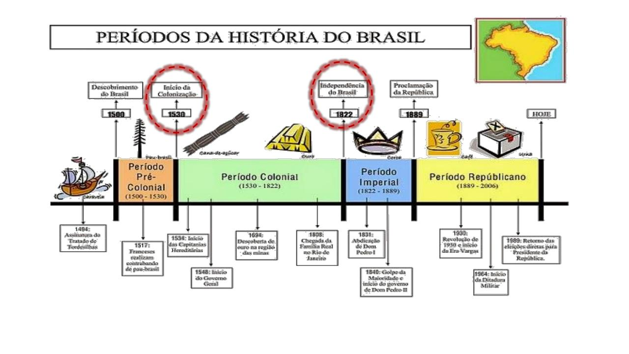 Preview of PDF document aula-3-brasil-colonia.pdf