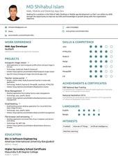 md shihabul s resume