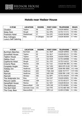 hotels near hedsor