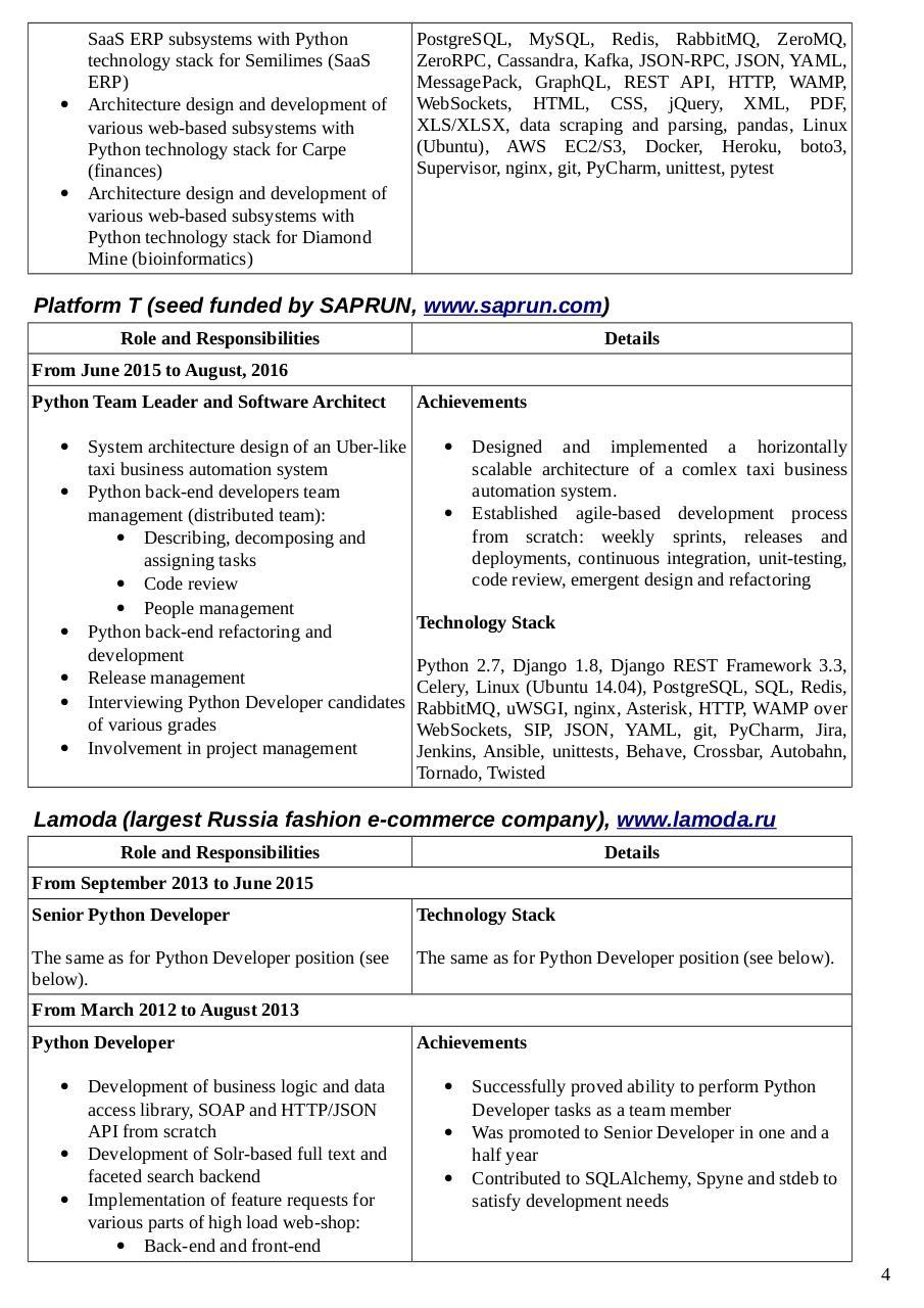 Resume - dmugtasimov-resume-upwork pdf - PDF Archive