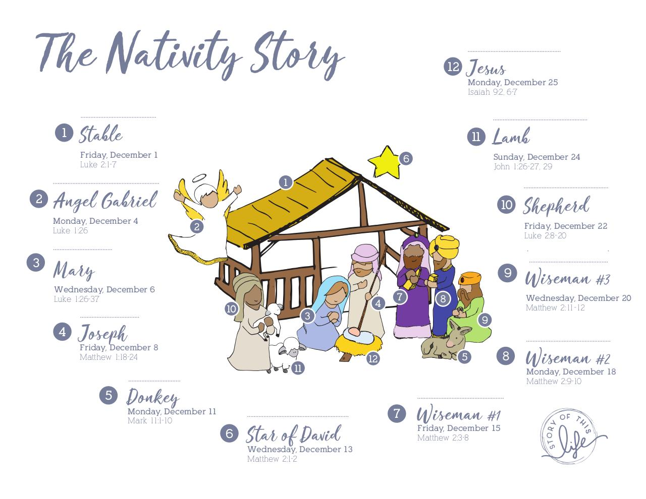 Document preview The Nativity Story Instructions 2017.pdf - page 1/3