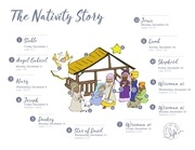 the nativity story instructions 2017