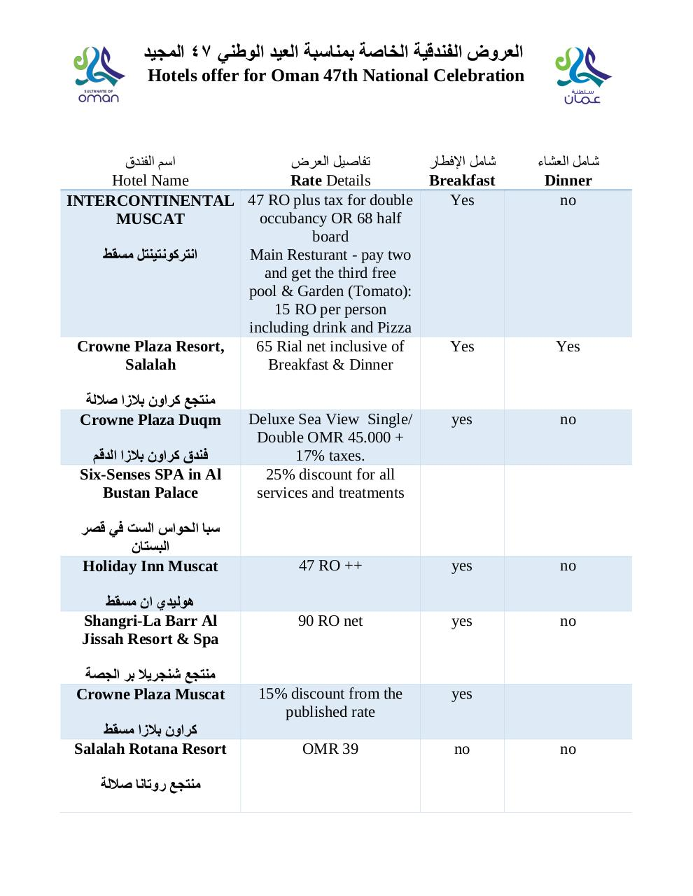 Document preview Hotels offer for Oman 47th National Celebration.pdf - page 1/3