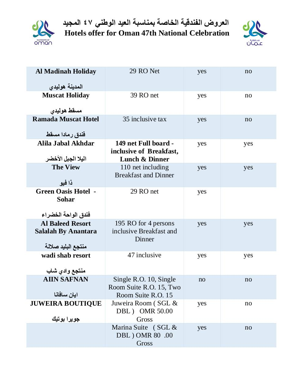 Document preview Hotels offer for Oman 47th National Celebration.pdf - page 2/3