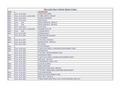 mercdes benz vehicle codes