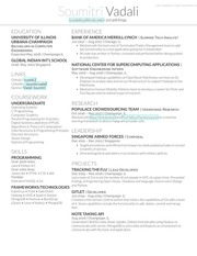 PDF Document soumitri latex resume october 1