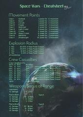 space wars cheatsheet v0 1