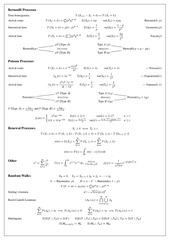 mth3241 exam notes