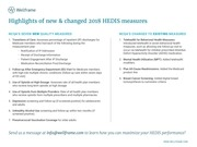 hedis program 2018 changes 01 12 2018