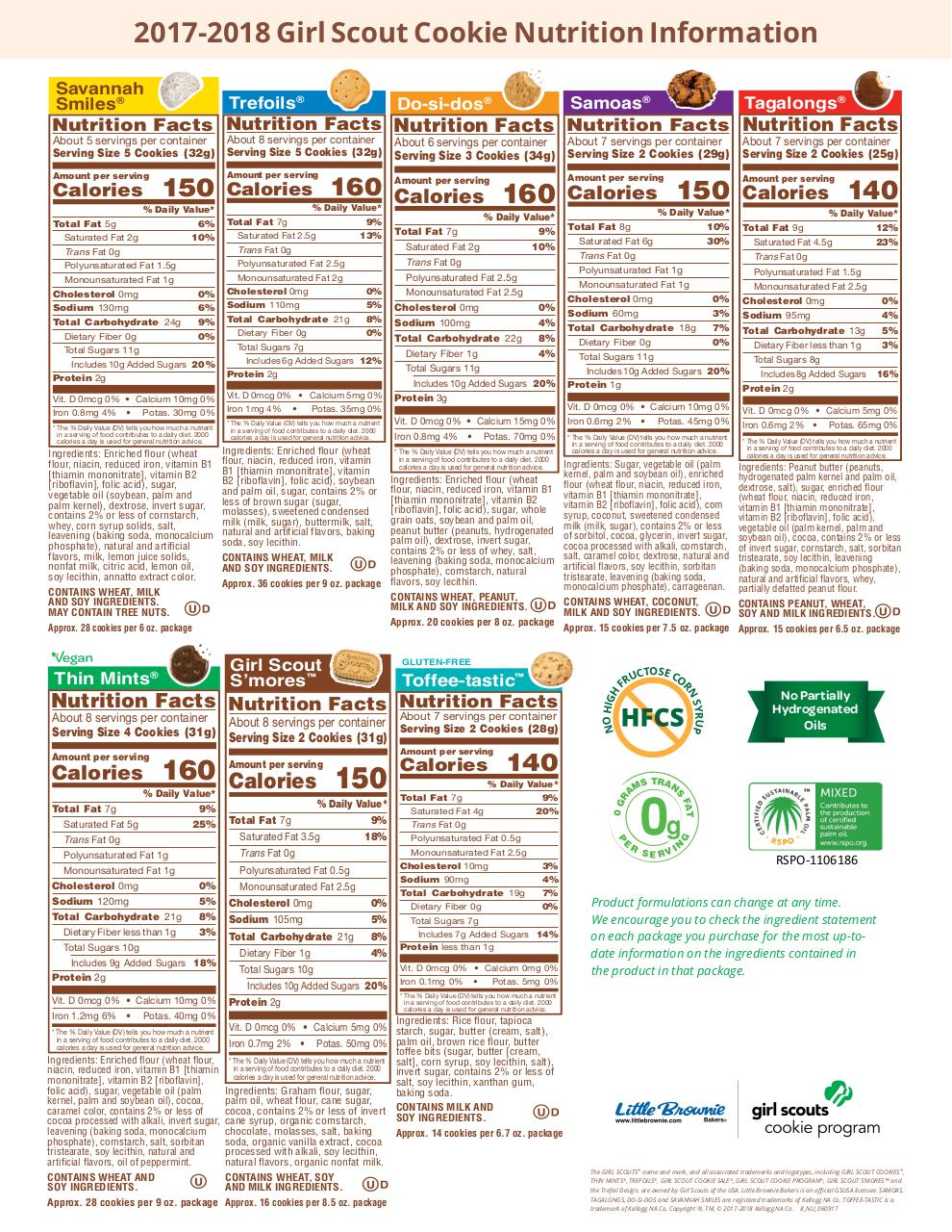 Document preview Cookie Nutrition Information.pdf - page 1/1