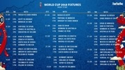 fft world cup 2018 group stage fixtures