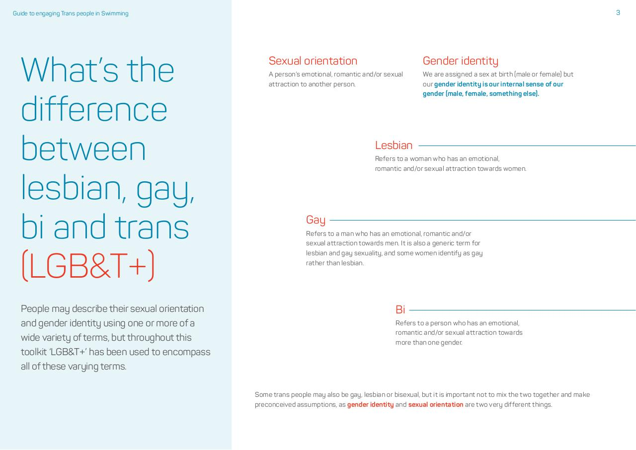 Swim England Guide to Engaging Trans People in Swimming.pdf - page 3/15