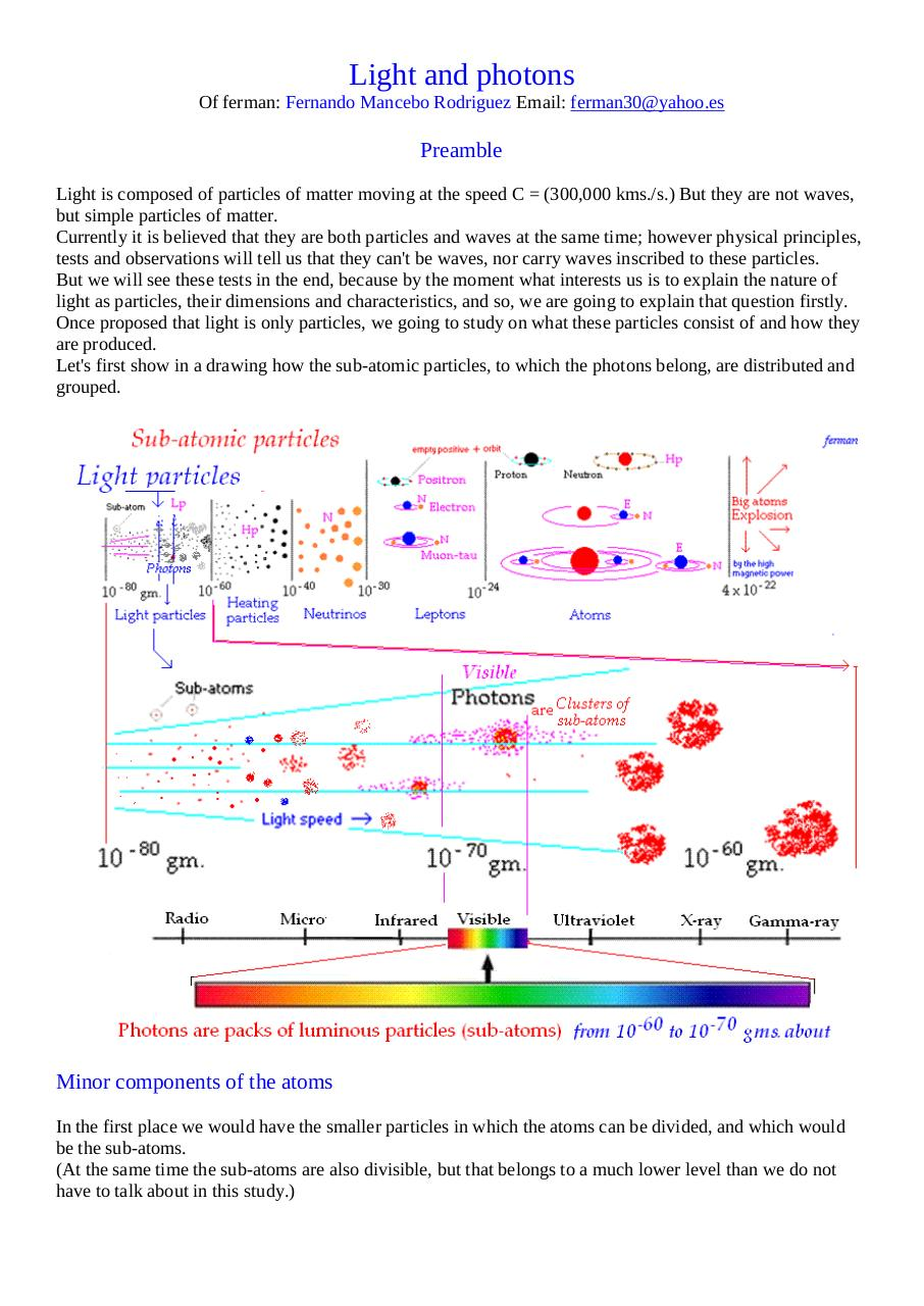Light_and_photons.pdf - page 1/4