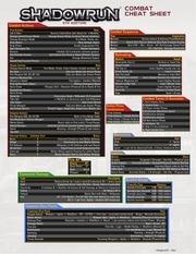 shadowrun combat cheat sheet by adragon202 d71s2y5