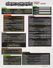 shadowrun magic cheat sheet by adragon202 d71s6ay