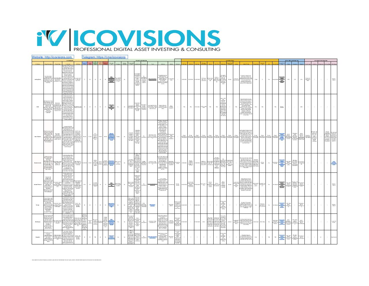 Document preview ICOVISIONS_APRIL_SCORESHEET.pdf - page 1/1